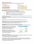 BUS 272 Study Guide - Departmentalization