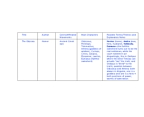 Comparative Literature and Culture 1020 Study Guide - Bildungsroman, Eumaeus, Vincent Van Gogh