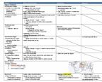 HLTB21H3 Study Guide - Rhinorrhea, Cinchona, Mycobacterium Tuberculosis