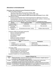 SOCI 254 Lecture Notes - Purifiers, Land Restoration, Waterborne Diseases