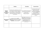 POL208Y1 Chapter Notes -Social Forces