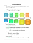 RSM250H1 Study Guide - Final Guide: Fixed Cost, Toothpaste, Brand Valuation