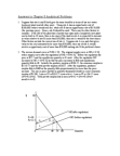 ECON 260 Lecture Notes - Opportunity Cost, Demand Curve, Economic Surplus