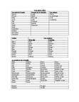 FR 1020 Study Guide - Final Guide: Choisir, Benedictus Hubertus Danser, Vincent Voiture