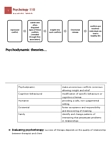 PSY 120 Lecture Notes - Neuro-Linguistic Programming, Eye Movement Desensitization And Reprocessing, Therapeutic Relationship