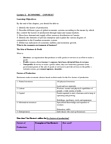ADMS 1000 Lecture Notes - Market Power, Walkover, Retail