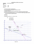 ADMS 3330 Study Guide - Final Guide: Feasible Region, Linear Programming, Fixed Cost