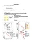 ECN 104 Lecture Notes - Invisible Hand, Market Power, Market Failure