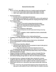 BU111 Study Guide - Final Guide: Comparative Advantage, Double Taxation, Asia-Pacific