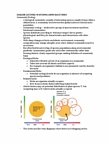 BIOL 103 Lecture Notes - Coevolution, Interspecific Competition, Intraspecific Competition