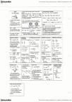 Physics cheat sheet1.pdf