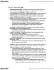 ANTA02H3 Study Guide - Midterm Guide: Linguistic Anthropology, Clifford Geertz, Edward Burnett Tylor