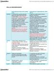 Poli 227 Midterm Review.doc