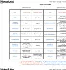 DEVS 100 Study Guide - Pashto, Consumerism