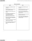 RLGA02H3 Study Guide - Twelver, Sunnah