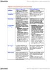46-355 Lecture Notes - Lecture 10: Nomothetic, Behaviorism, Longitudinal Study