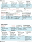FIN 401 Study Guide - Midterm Guide: Capital Budgeting, Sole Proprietorship, Agency Cost