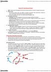 EC140 Chapter Notes -Gross Profit, Indirect Tax, Factor Cost