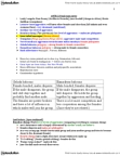 ANT100Y1 Study Guide - Final Guide: Hamadryas Baboon, Gelada, Ring-Tailed Lemur