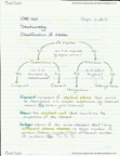 Lecture 2 Chemistry Notes - Stoichiometry