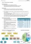 BIOSCI 202 Lecture Notes - Lecture 3: Retrovirus, Murine Leukemia Virus, Repeat Unit
