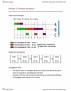 COM 341 Lecture Notes - Lecture 2: Gantt Chart