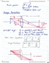 PHYS 102 Lecture Notes - Lecture 23: Dioptre, Nsb Di 2, Thin Lens