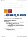 ADMS 2200 Chapter Notes - Chapter 4: Consumer Behaviour, Chinese Canadians, Regional Policy Of The European Union