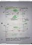 BIO SCI 98 Lecture Notes - Lecture 11: Universo Online, Phosphofructokinase 2, Italian General Confederation Of Labour