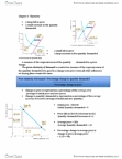 COMN 1000 Chapter Notes - Chapter 4: Normal Good, Inferior Good, Demand Curve