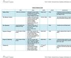 EAS105H1 Study Guide - Midterm Guide: Wei Yuan, Donghak, Iwakura Tomomi