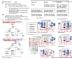 EECS 370 Midterm: EECS 370 Midterm 2 Study Guide