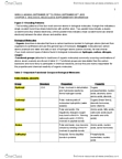 BIOLOGY 1P03 Lecture Notes - Lecture 3: Covalent Bond, Dehydration Reaction, Monosaccharide