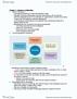 Management and Organizational Studies 2320A/B Study Guide - Midterm Guide: Marketing Plan, Target Market, Millennials