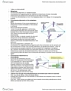 BIO130H1 Lecture Notes - Lecture 24: Sister Chromatids, Spindle Apparatus, Kinetochore