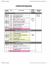 ENGR 183EW Lecture 1: Lecture Reading Schedule