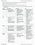 ANP 1107 Chapter Notes - Chapter 24: Yolk, Olive Oil, Nitrogen Balance