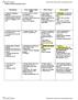NURSE-UN 1255 Lecture Notes - Lecture 3: Gastroesophageal Reflux Disease, Abdominal Pain, Nissen Fundoplication
