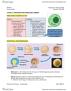 BIOC19H3 Lecture Notes - Lecture 2: Blastomere, Blastula, Blastocoel