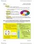 BIOB34H3 Lecture 15: BIOB34 Notes - Digestive System