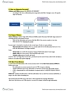 PSY100H1 Chapter Notes - Chapter 9: Sensory Memory, Mental Model, Endel Tulving
