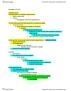 Sociology 2172A/B Lecture Notes - Lecture 6: Ambush Marketing, Fun Dip, Tiger Woods