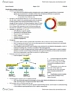 ADMS 3502 Chapter Notes - Chapter 9.4: Tyrosine, Gtpase, Transforming Growth Factor Beta