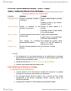 PSYC 2440 - Behavior Modification Principles - Lecture 7 - Chapter 7.docx