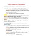 ECN 204 Chapter Notes - Chapter 4: Economic Equilibrium, Demand Curve, Shortage