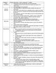 BIOL 111 Study Guide - Final Guide: Nephridiopore, Ventral Nerve Cord, Seta