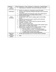 BIOL 111 Study Guide - Final Guide: Gastrointestinal Tract, Arthropod Eye, Arthropod