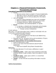 Management and Organizational Studies 1023A/B Chapter Notes - Chapter 2: Free Cash Flow, Deferred Income, Issued Shares