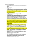 CHM447H1 Lecture Notes - Ultraviolet, Electromagnetic Radiation, Genotoxicity