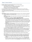 FIN 512 Chapter Notes - Chapter 9: Liability Insurance, Disability Insurance, Vehicle Insurance